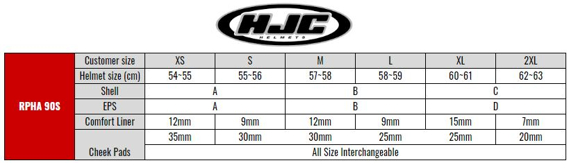 HJC RPHA 90S size chart